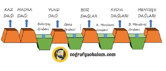 Türkiye'nin Kırık Dağları 1
