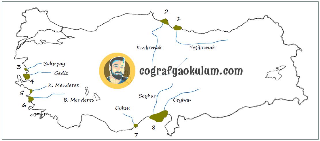 Türkiye'nin Delta Ovaları