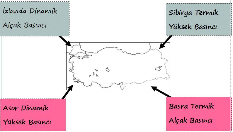 Türkiye'de Etkili Olan Basınç Merkezleri ve Özellikleri 1
