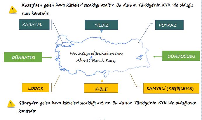 Türkiye'de Etkili Olan Rüzgarlar 7