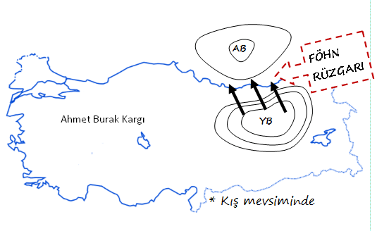Türkiye'de Etkili Olan Rüzgarlar 2