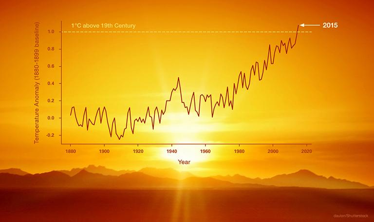 Türkiye'de Görülen İklim Tipleri 14