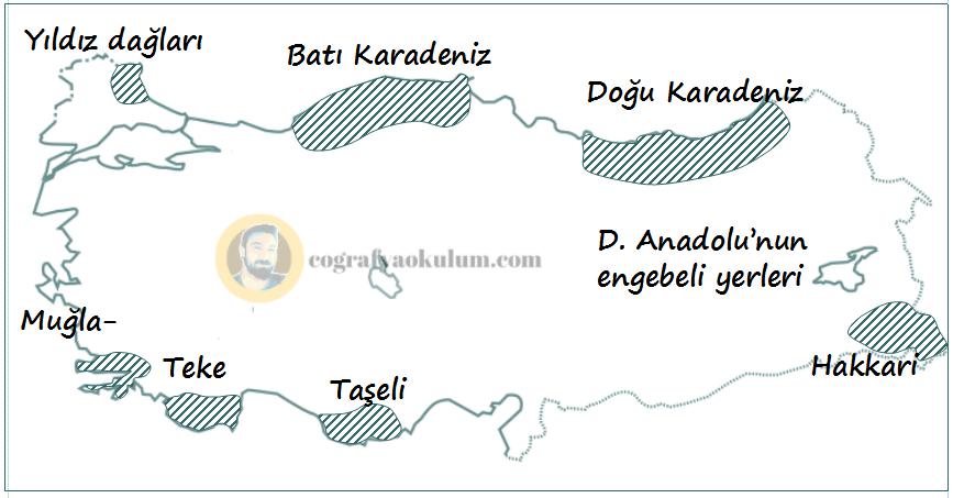Türkiye'de Tarımsal Nüfus Yoğunluğu