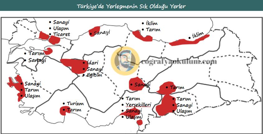 Türkiye'de Yerleşmenin Sık Olduğu Yerler / Özet 1