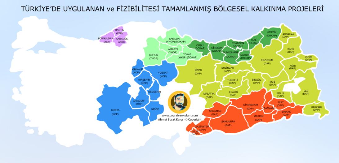 Türkiye'de Bölgesel Kalkınma Projeleri (Özet) 1