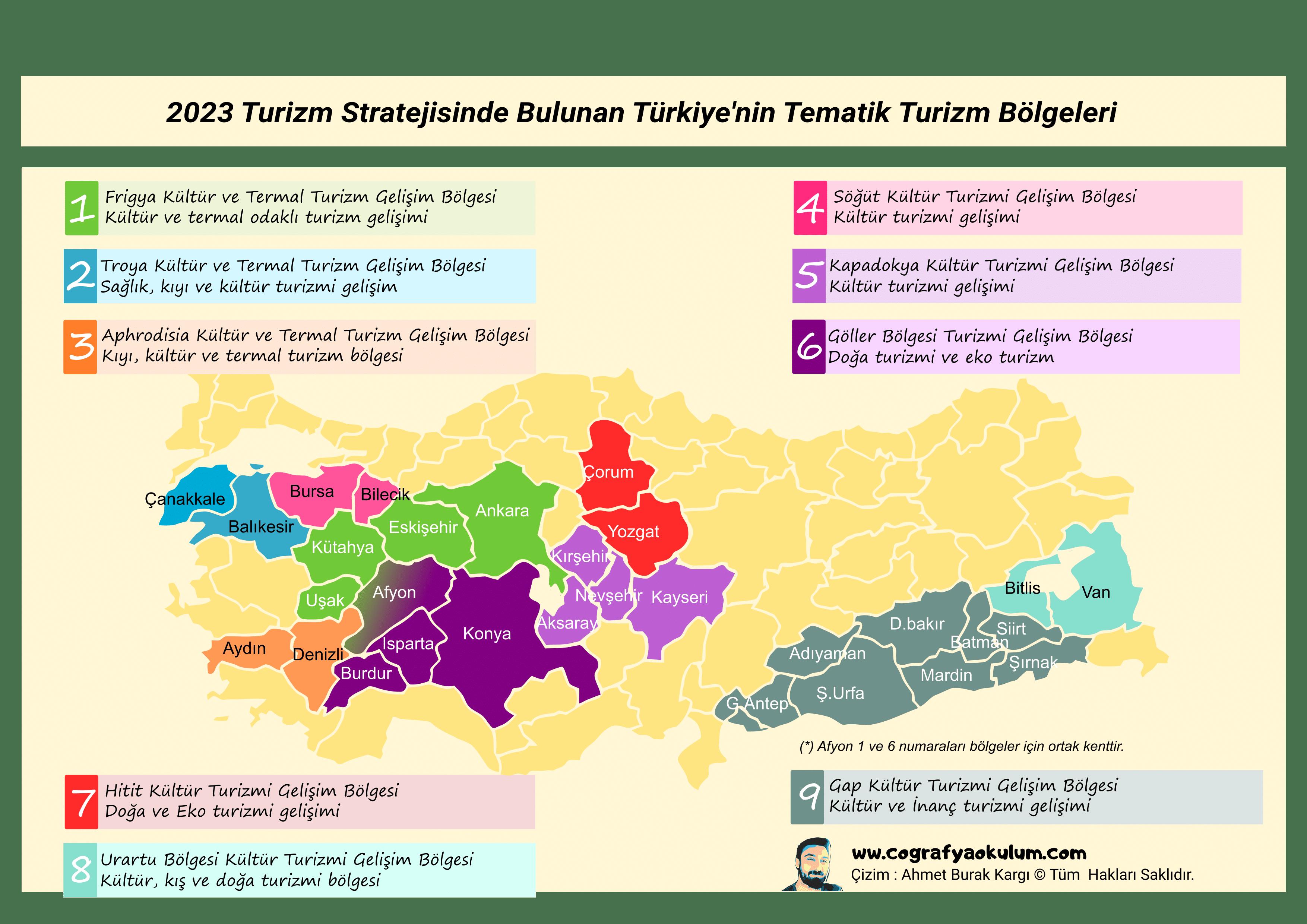 Türkiye'nin 2023 Turizm Stratejisi Hedefleri (2020) 1