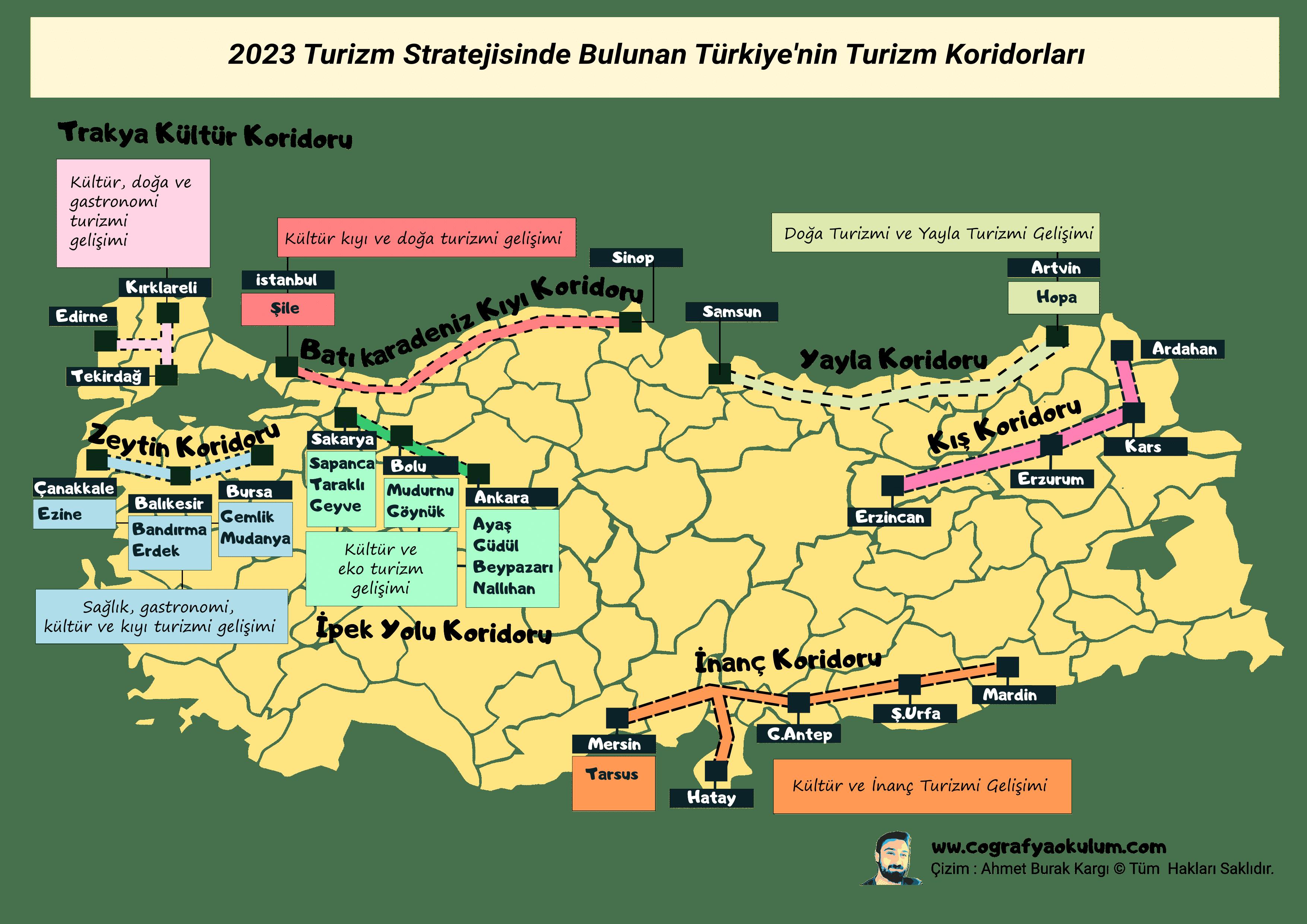 Türkiye'nin 2023 Turizm Stratejisi Hedefleri (2020) 2