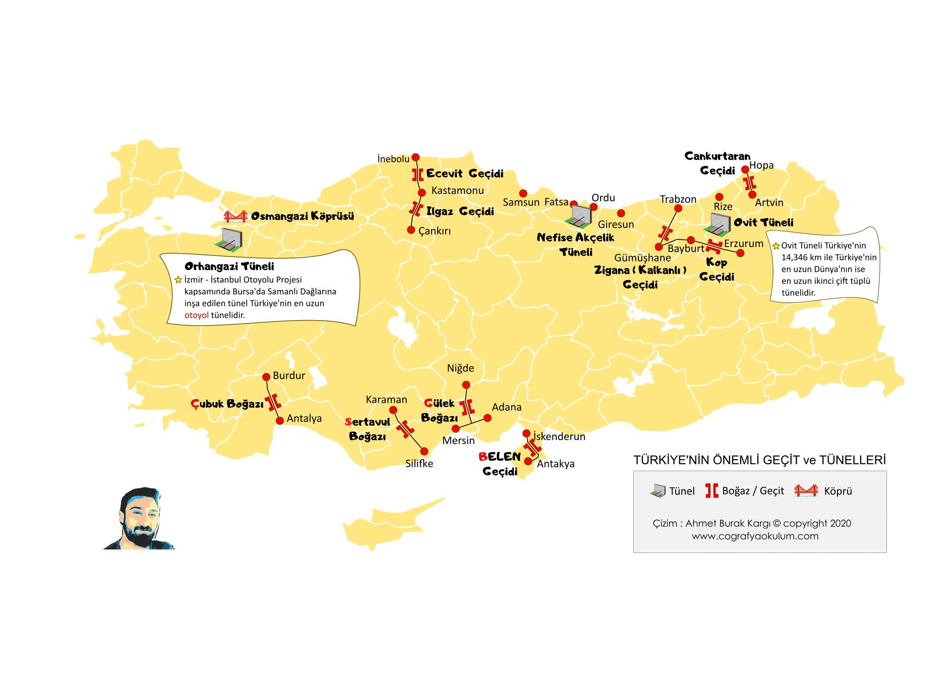 Türkiye'de Karayolu Ulaşımı (2020) 2