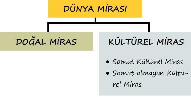 Türkiye'de Turizm (2020) 2